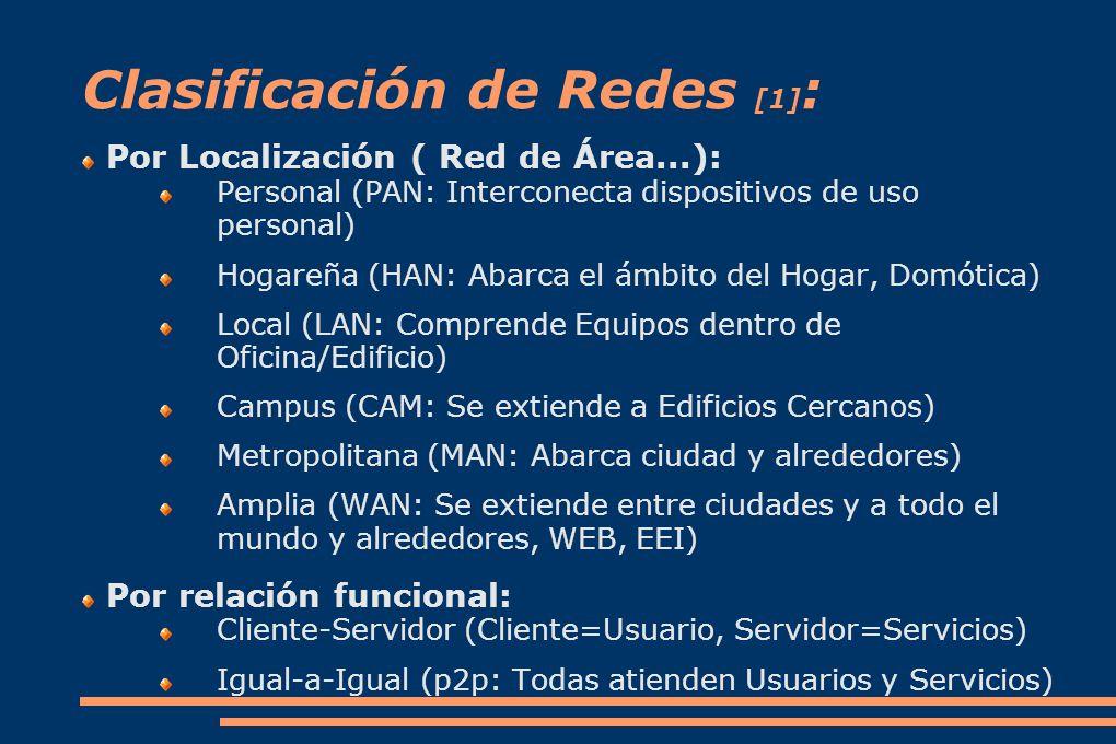 Clasificación de Redes [1]: